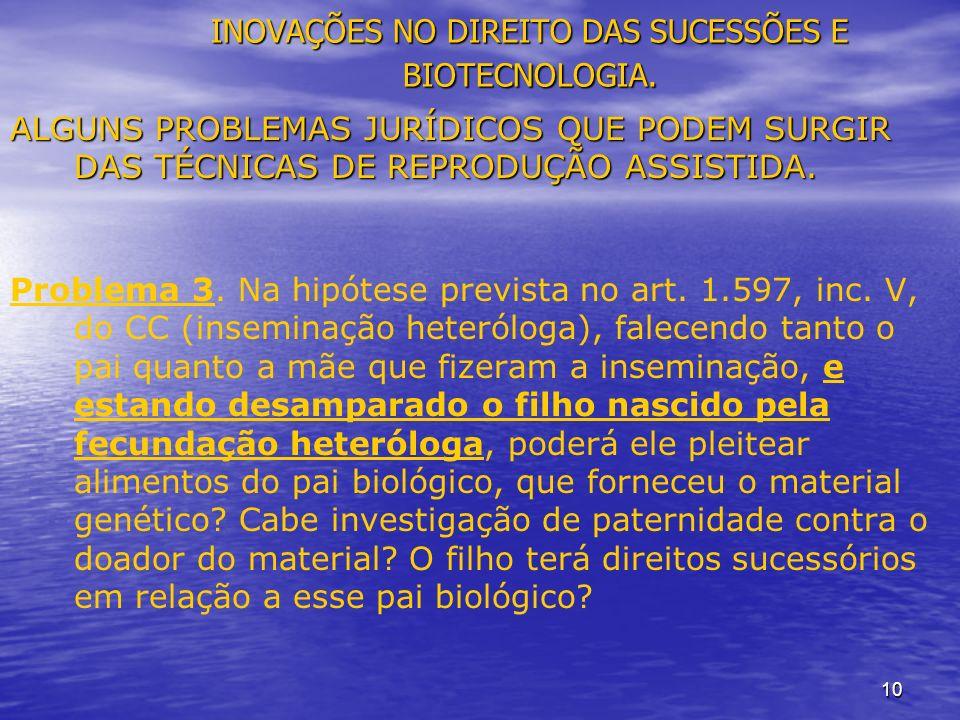 10 INOVAÇÕES NO DIREITO DAS SUCESSÕES E BIOTECNOLOGIA.
