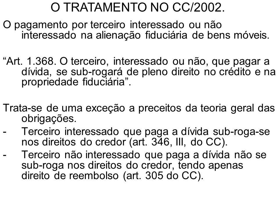 O pagamento por terceiro interessado ou não interessado na alienação fiduciária de bens móveis. Art. 1.368. O terceiro, interessado ou não, que pagar