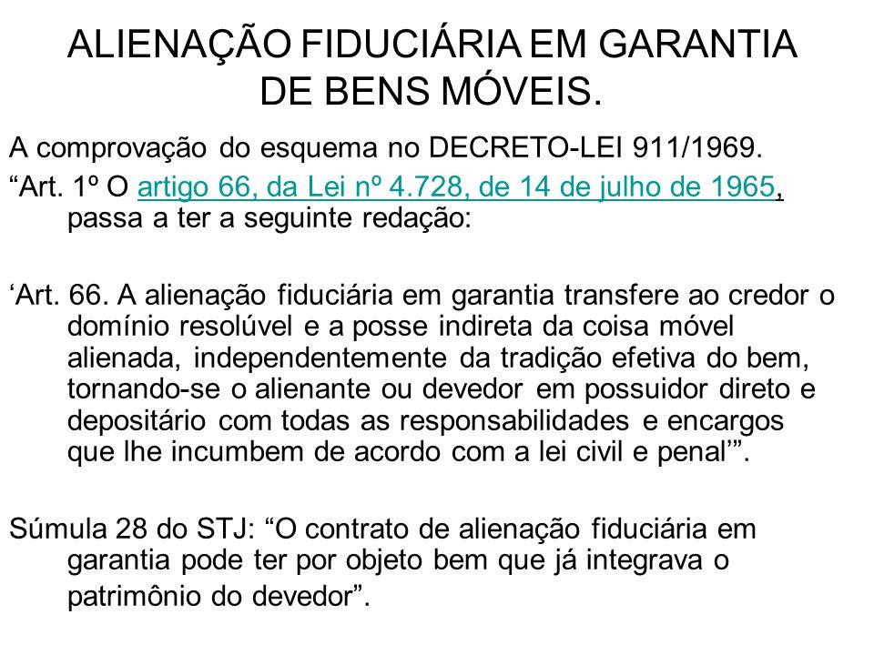 NOSSO CONCEITO (TARTUCE E SIMÃO, VOLUME 4 DA COLEÇÃO DE DIREITO CIVIL).