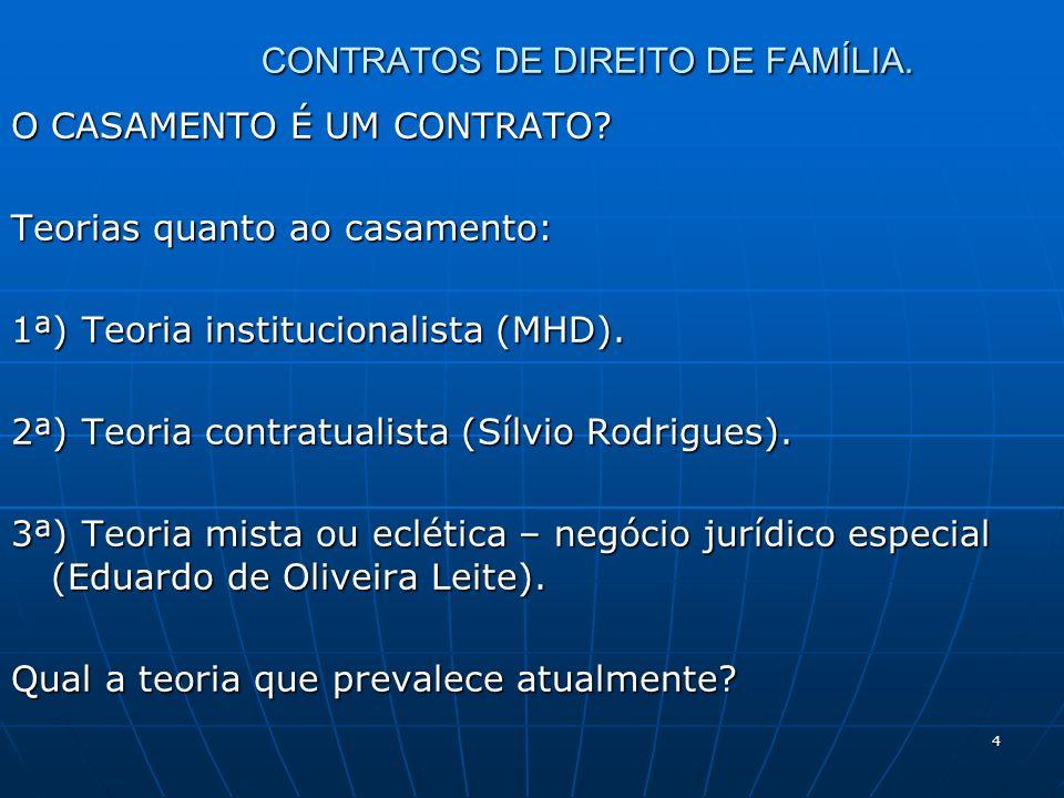 5 CONTRATOS DE DIREITO DE FAMÍLIA.CONTRATOS DE CASAMENTO.
