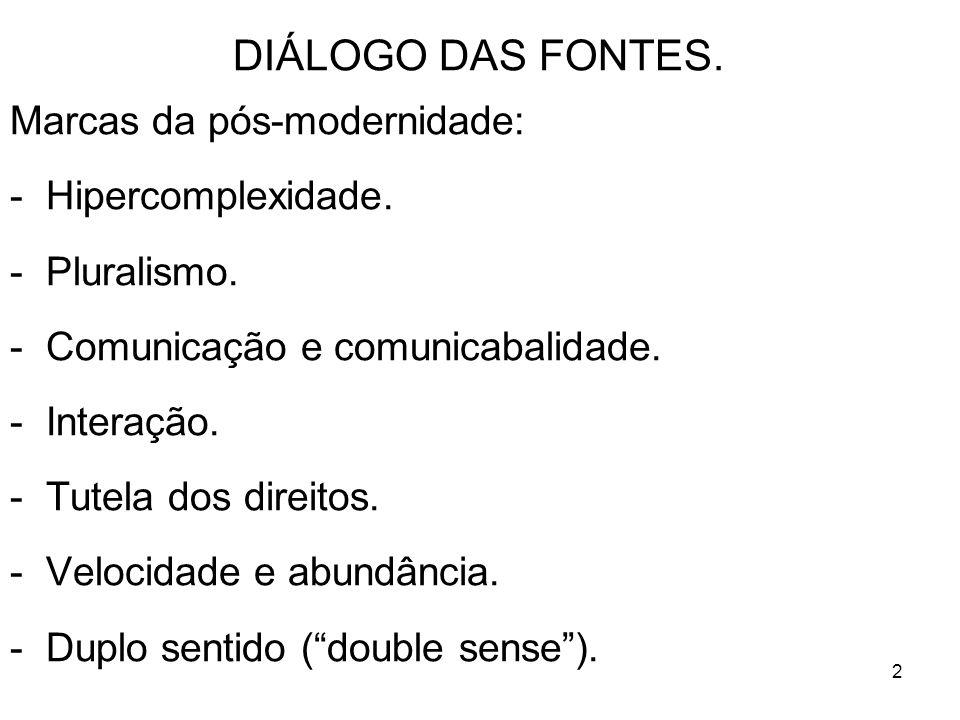 3 DIÁLOGO DAS FONTES.Diferenças entre o moderno e o pós-moderno (Cláudia Lima Marques).