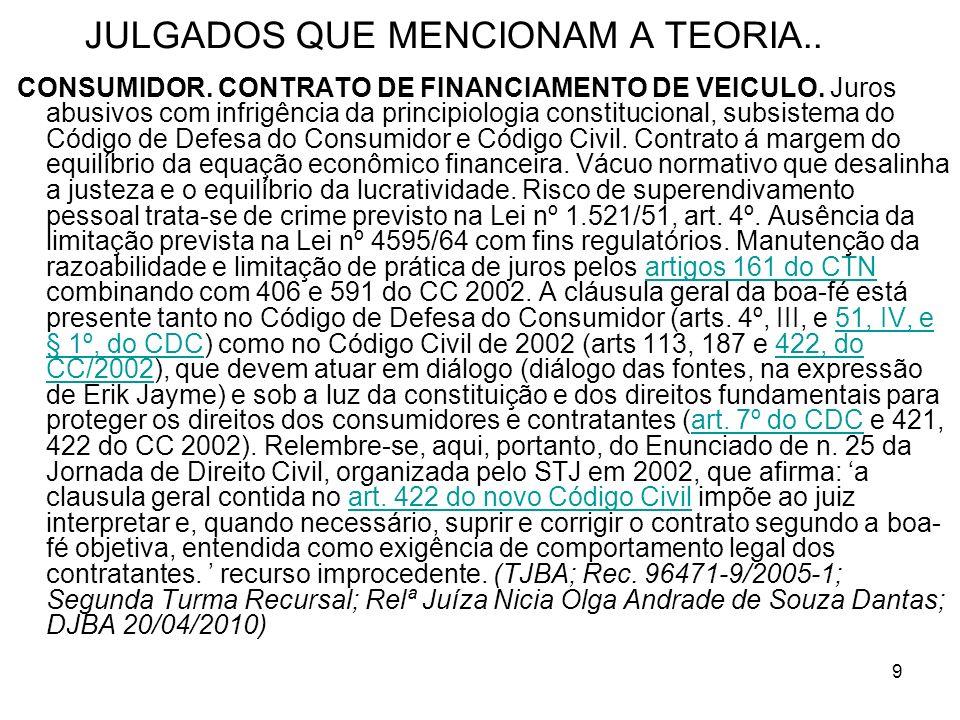 9 JULGADOS QUE MENCIONAM A TEORIA.. CONSUMIDOR. CONTRATO DE FINANCIAMENTO DE VEICULO.