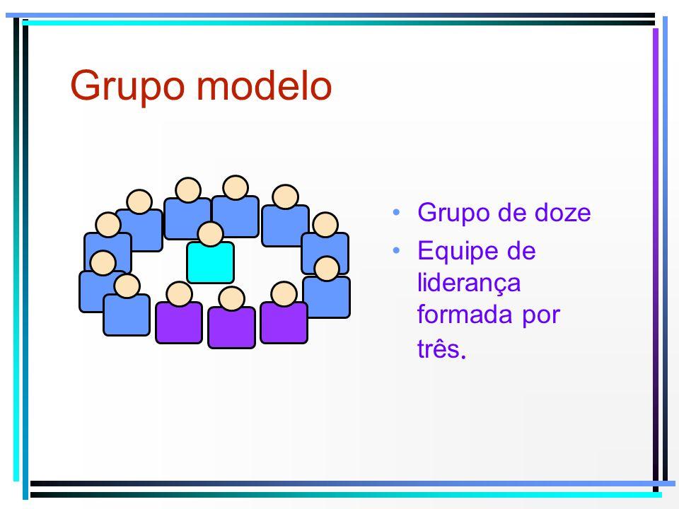 Grupo modelo Grupo de doze Equipe de liderança formada por três.