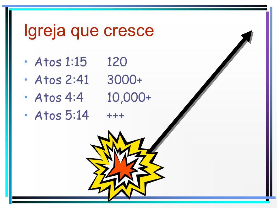 Atos 1:15 120 Atos 2:41 3000+ Atos 4:4 10,000+ Atos 5:14+++ Igreja que cresce