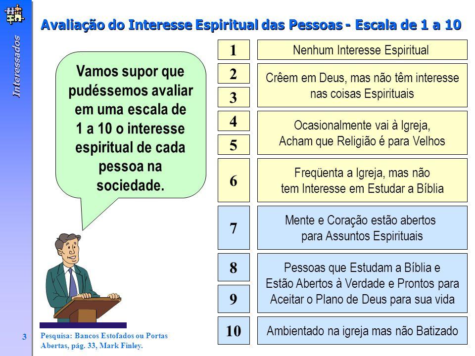 Interessados 3 Avaliação do Interesse Espiritual das Pessoas - Escala de 1 a 10 1 Nenhum Interesse Espiritual 7 Mente e Coração estão abertos para Ass