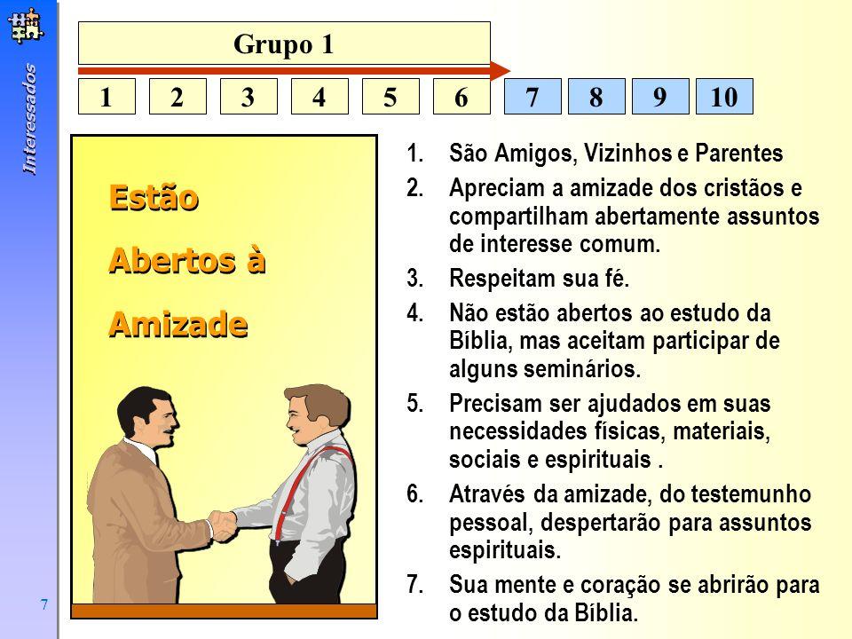 Interessados 7 Grupo 1 Estão Abertos à Amizade 1.São Amigos, Vizinhos e Parentes 2.Apreciam a amizade dos cristãos e compartilham abertamente assuntos