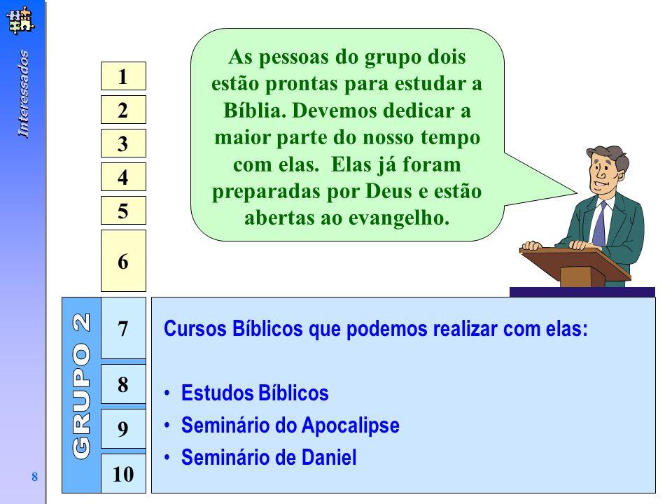 Interessados 8 1 2 3 4 5 6 7 8 9 10 Cursos Bíblicos que podemos realizar com elas: Estudos Bíblicos Seminário do Apocalipse Seminário de Daniel As pes