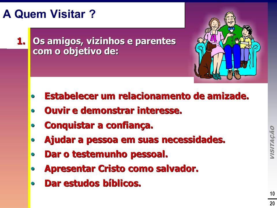 VISITAÇÃO 10 20 A Quem Visitar ? 1.Os amigos, vizinhos e parentes com o objetivo de: Estabelecer um relacionamento de amizade. Ouvir e demonstrar inte