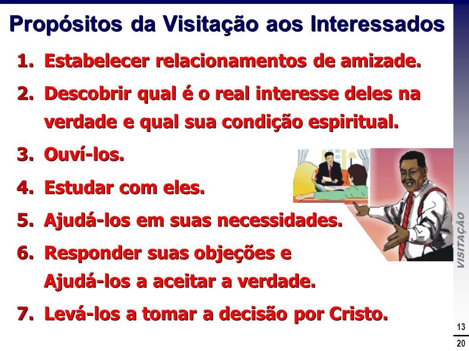 VISITAÇÃO 13 20 Propósitos da Visitação aos Interessados 1.Estabelecer relacionamentos de amizade. 2.Descobrir qual é o real interesse deles na verdad