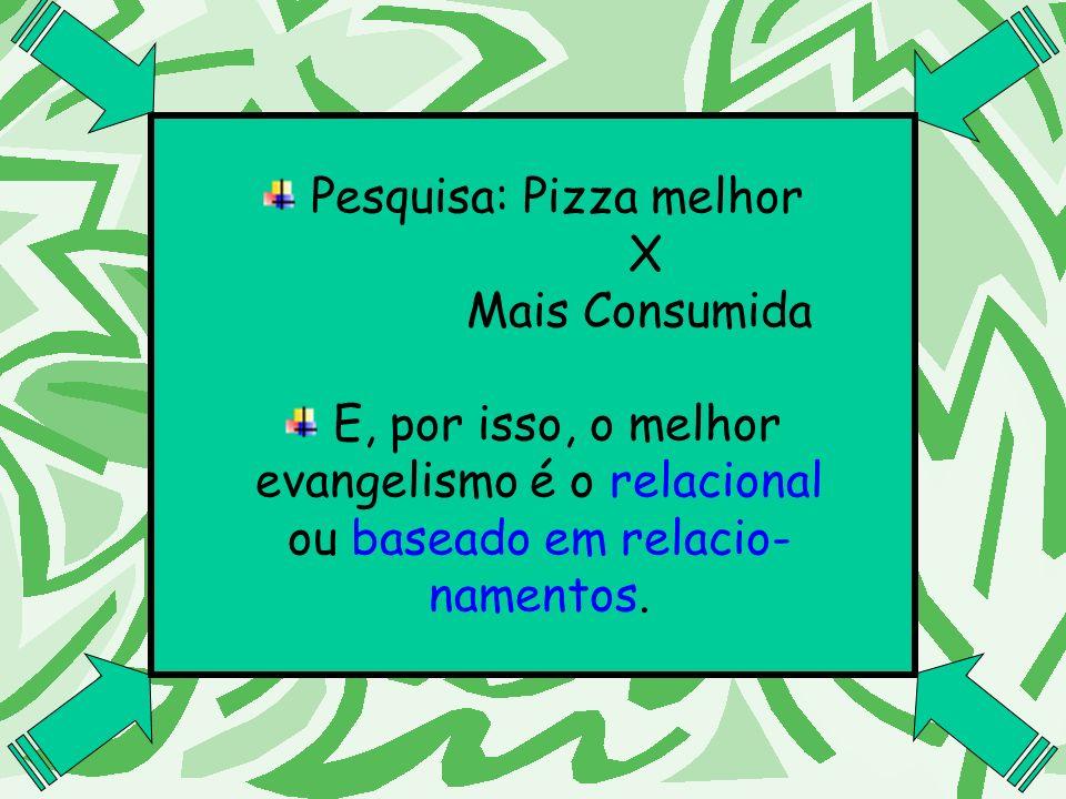 Pesquisa: Pizza melhor X Mais Consumida E, por isso, o melhor evangelismo é o relacional ou baseado em relacio- namentos.
