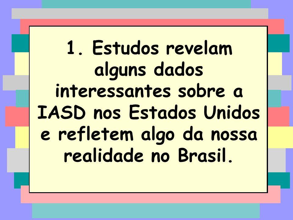 1. Estudos revelam alguns dados interessantes sobre a IASD nos Estados Unidos e refletem algo da nossa realidade no Brasil.