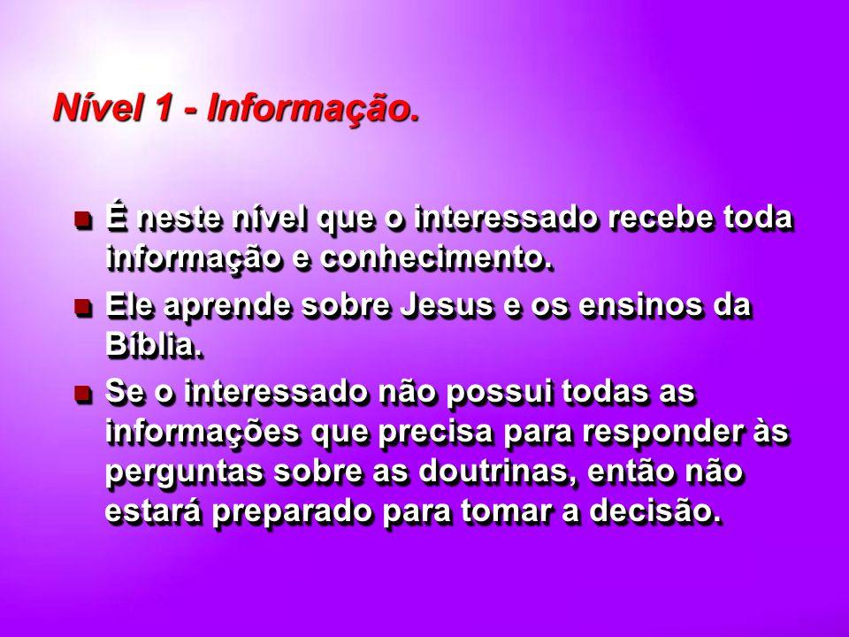 Nível 1 - Informação.É neste nível que o interessado recebe toda informação e conhecimento.
