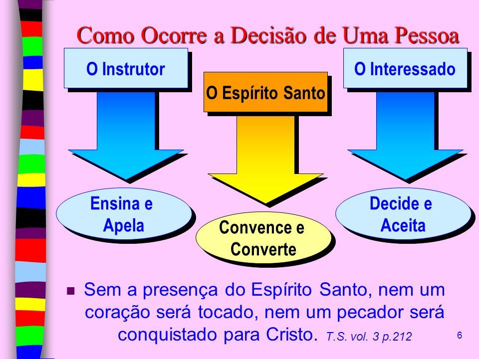 6 Como Ocorre a Decisão de Uma Pessoa n Sem a presença do Espírito Santo, nem um coração será tocado, nem um pecador será conquistado para Cristo. T.S