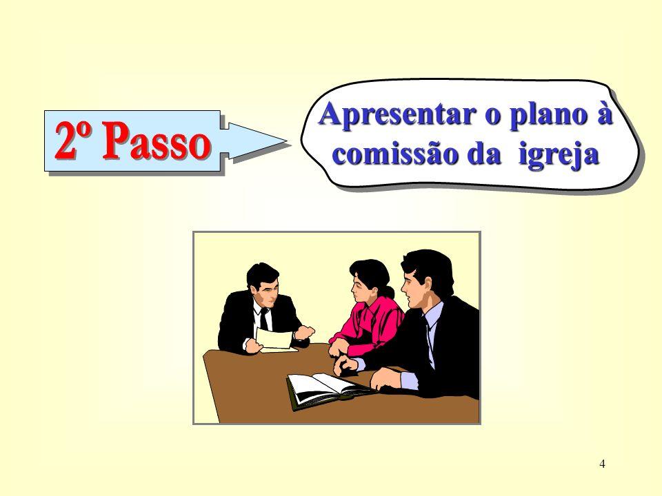 3 Primeiro Ancião,Diretor Grupo,Diretor Missionário ou outro líder formador de opinião Demais Anciãos Secretária – apresentar o plano – levantar lista