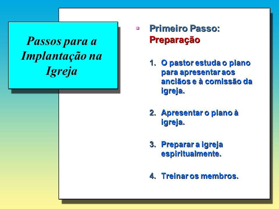 Passos para a Implantação na Igreja Segundo Passo: Organização 1.Escolher o Coordenador Geral e os líderes dos grupos.