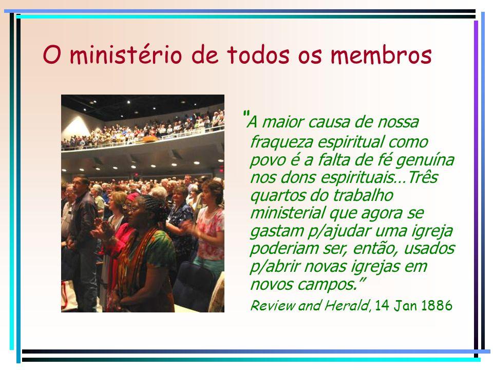 A maior causa de nossa fraqueza espiritual como povo é a falta de fé genuína nos dons espirituais…Três quartos do trabalho ministerial que agora se ga