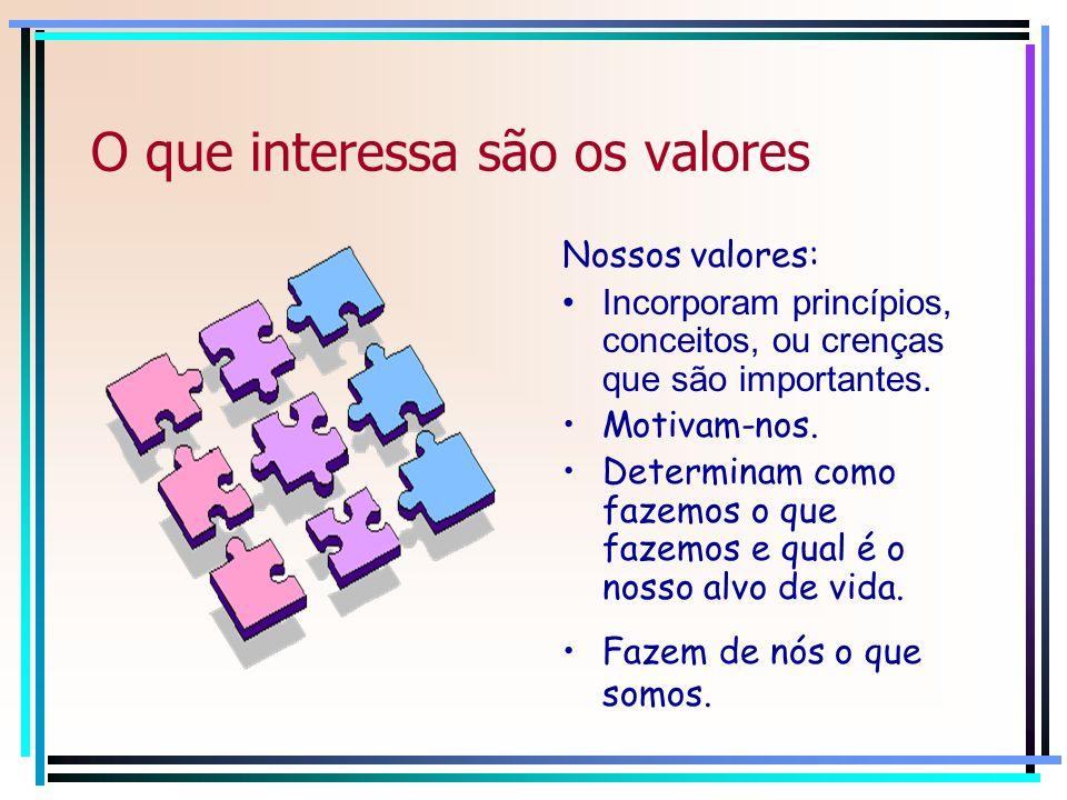 O que interessa são os valores Nossos valores: Incorporam princípios, conceitos, ou crenças que são importantes. Motivam-nos. Determinam como fazemos