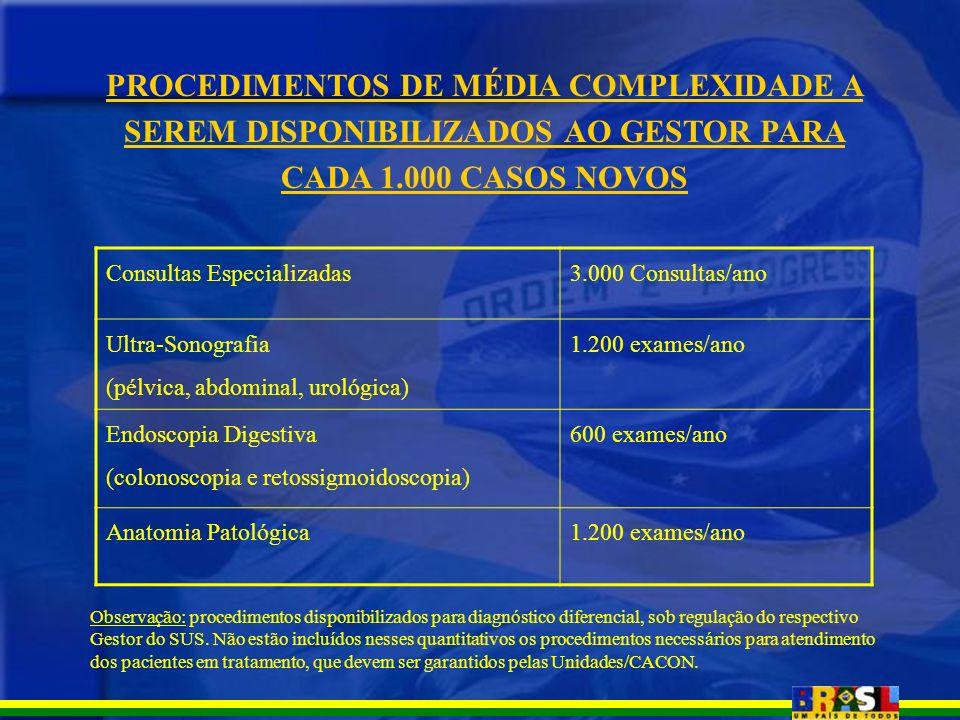 PROCEDIMENTOS DE MÉDIA COMPLEXIDADE A SEREM DISPONIBILIZADOS AO GESTOR PARA CADA 1.000 CASOS NOVOS Consultas Especializadas3.000 Consultas/ano Ultra-S