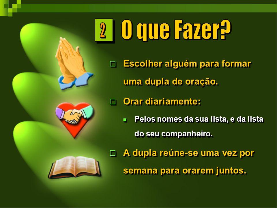 Escolher alguém para formar uma dupla de oração. Escolher alguém para formar uma dupla de oração. Orar diariamente: Orar diariamente: Pelos nomes da s