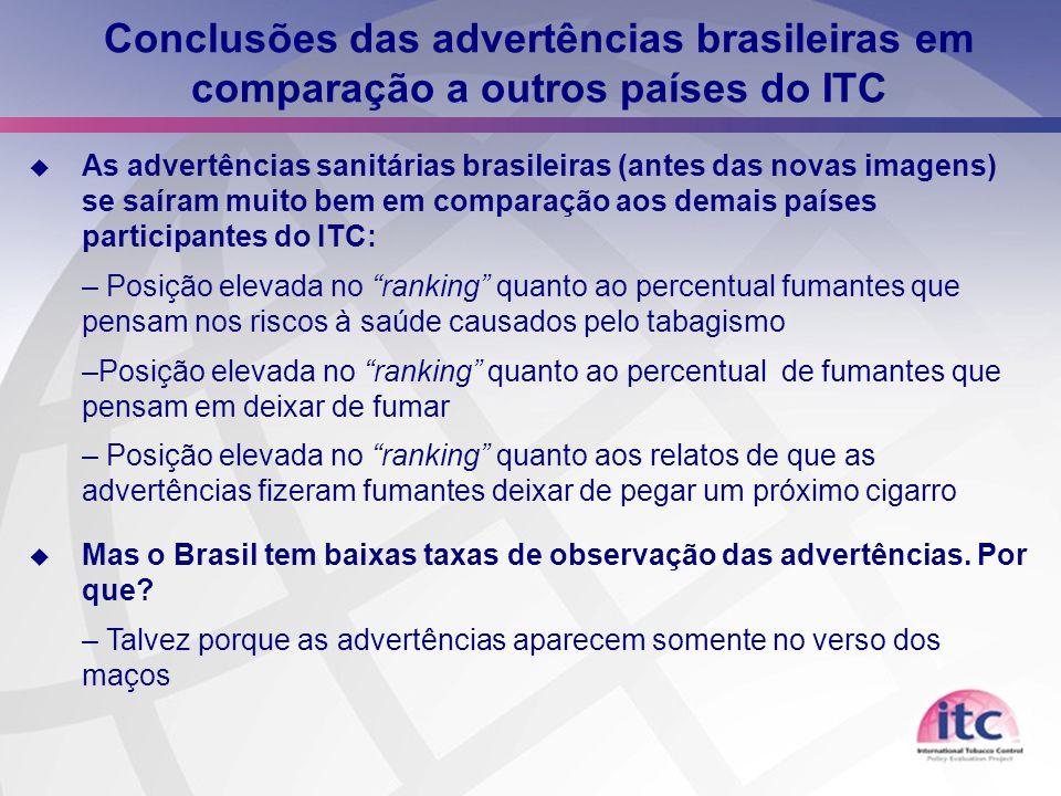 18 Conclusões das advertências brasileiras em comparação a outros países do ITC As advertências sanitárias brasileiras (antes das novas imagens) se sa