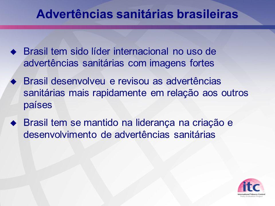 Advertências sanitárias brasileiras Brasil tem sido líder internacional no uso de advertências sanitárias com imagens fortes Brasil desenvolveu e revi
