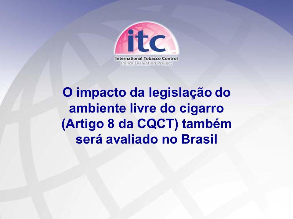 20 O impacto da legislação do ambiente livre do cigarro (Artigo 8 da CQCT) também será avaliado no Brasil