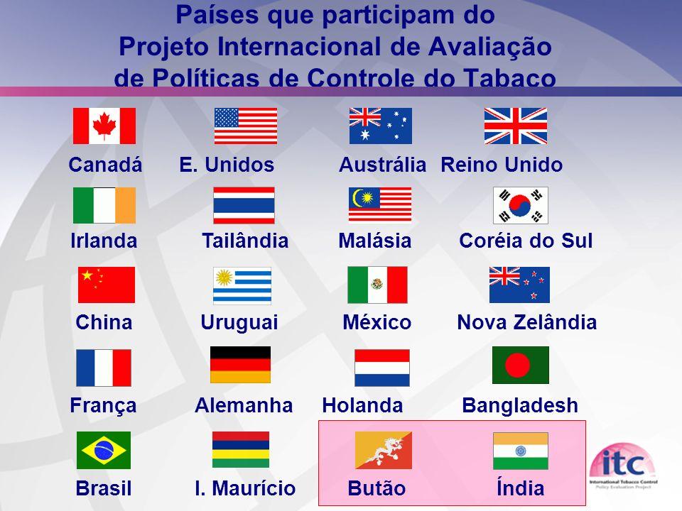 Países que participam do Projeto Internacional de Avaliação de Políticas de Controle do Tabaco CanadáE. UnidosAustráliaReino Unido IrlandaTailândiaMal
