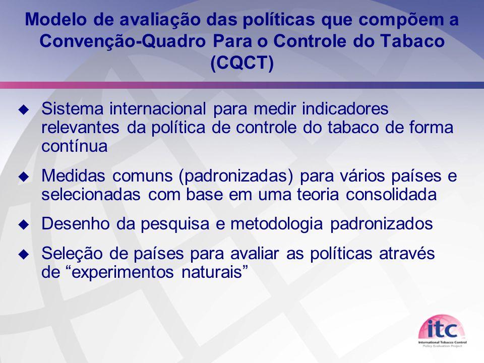 Modelo de avaliação das políticas que compõem a Convenção-Quadro Para o Controle do Tabaco (CQCT) Sistema internacional para medir indicadores relevan