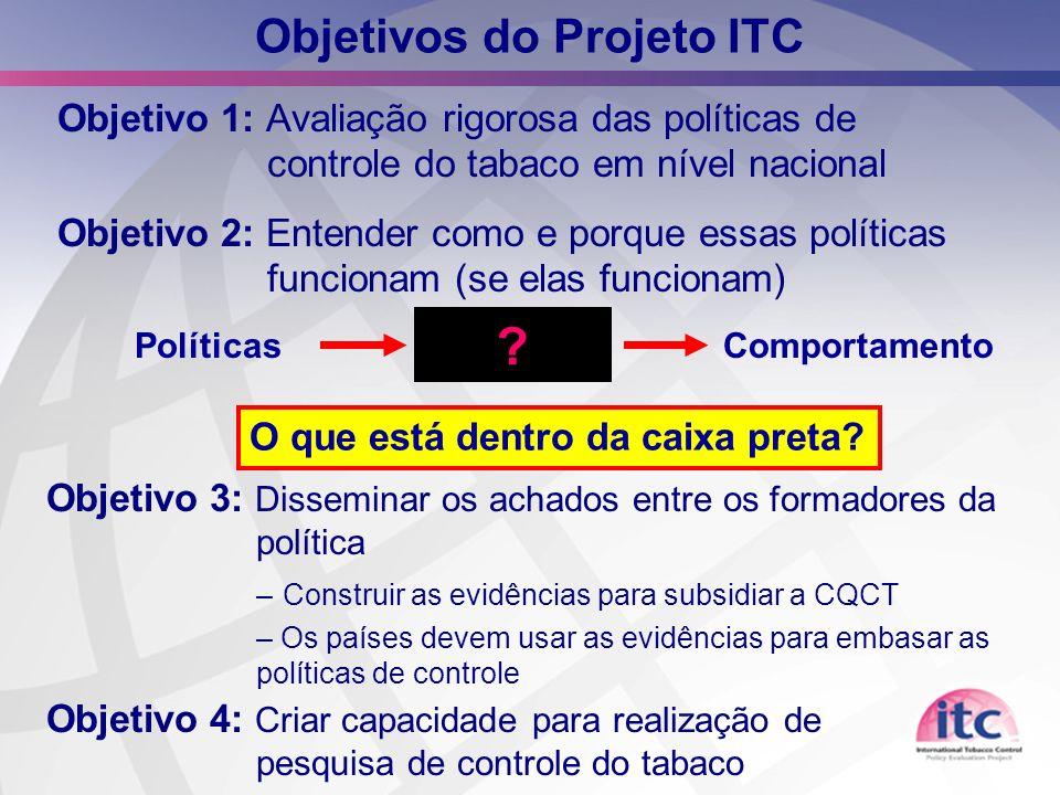 Objetivo 1: Avaliação rigorosa das políticas de controle do tabaco em nível nacional Objetivo 2: Entender como e porque essas políticas funcionam (se
