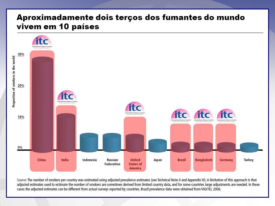 10 Advertência nos maços – Reino Unido (2003): Texto – Ilhas Maurício (2009): Gráfico – Reino Unido (2009): Gráfico – Tailândia (2006): Gráfico – Austrália (2006): Gráfico – Canadá (2010): Gráfico, Round 2 – China (2008): Texto – México (2008): Gráfico – Uruguai (2006,09): Gráfico – Brasil (2008/09): Gráfico – Malásia (2008): Gráfico – Índia (2009?): Gráfico ITC - Avaliação das políticas da CQCT (lista parcial) Políticas para os produtos – Reino Unido(União Européia): 10-1-10 regulação – Estados Unidos/Canadá: início da propensão à redução – Todos os países: produto; produto x comportamento Proibição parcial – Reino Unido (2003) – Austrália (2005) – Canadá (2006) – Muitos outros países (2009+) Livres de fumaça – Irlanda (2004) – México (2008+) – Escócia (2005) – Brasil (2008+) – Inglaterra (2007) – Bangladesh (2009+) – Uruguai (2006) – Butão (2009+) – França (2007/08) – Ilhas Maurício(2009) – Alemanha (2007/08+) – China (parcial em 2008+) – Holanda (parte 2–2008/09) Propaganda e promoção – Reino Unido(2003): Ampla – Canadá (2003): Última parte–ampla – Tailândia(2006): após banimento – México (2008): Comprehensive – Canadá (2008+): Possível novo banimento – China (2011): Ampla – Muitos outros países (incluindo Brasil): Parcial Taxação – Múltiplos países, incluindo Brasil Comércio ilegal – China (2008): prevalence – Additional in Canada/U.S.