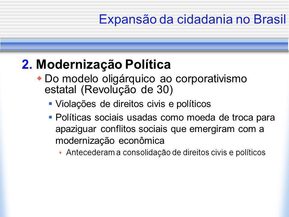 Expansão da cidadania no Brasil 2. Modernização Política Do modelo oligárquico ao corporativismo estatal (Revolução de 30) Violações de direitos civis
