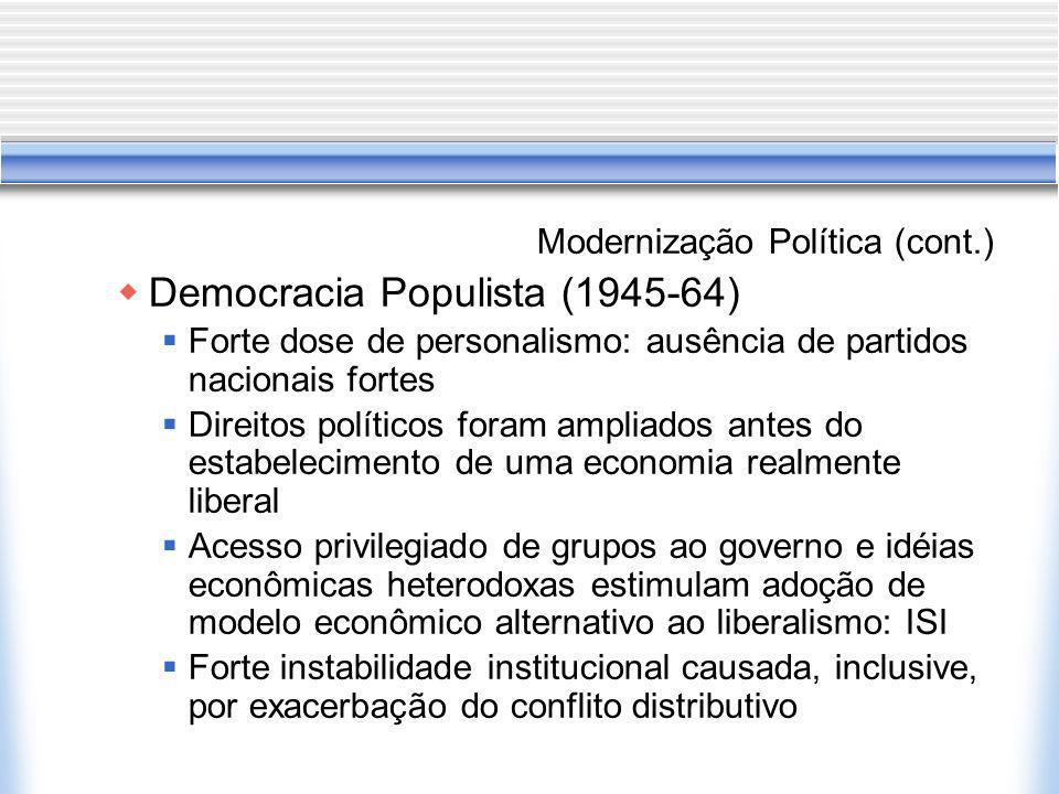 Modernização Política (cont.) Democracia Populista (1945-64) Forte dose de personalismo: ausência de partidos nacionais fortes Direitos políticos fora