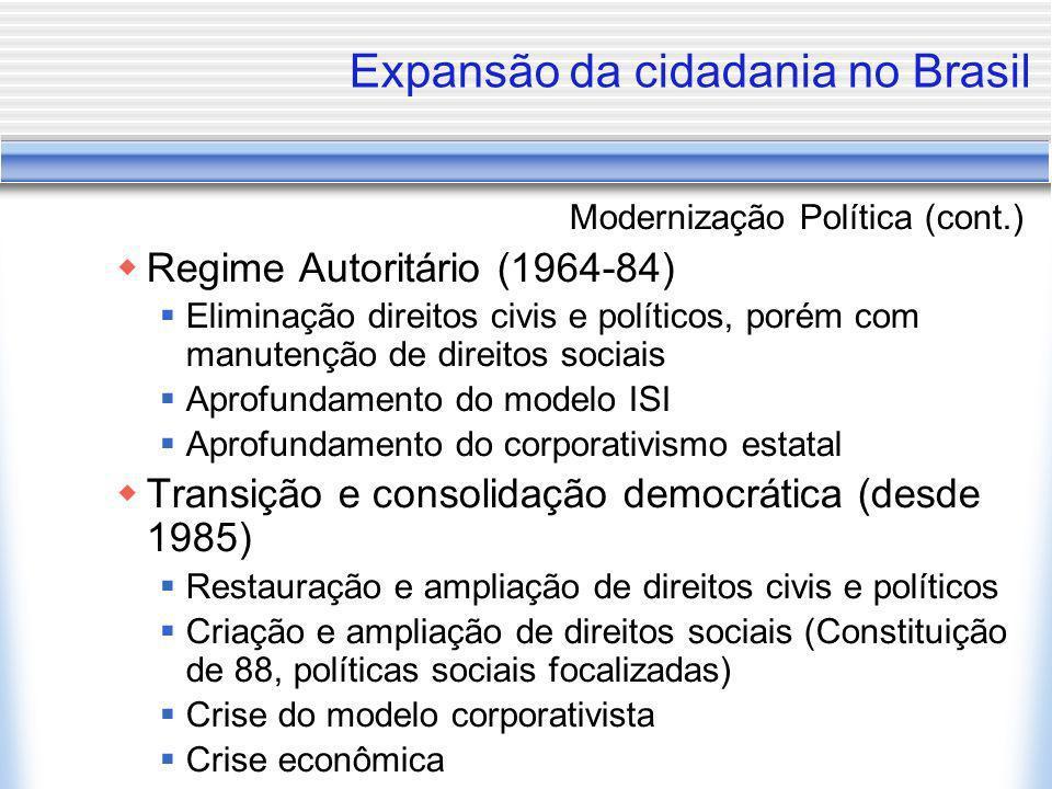 Expansão da cidadania no Brasil Modernização Política (cont.) Regime Autoritário (1964-84) Eliminação direitos civis e políticos, porém com manutenção