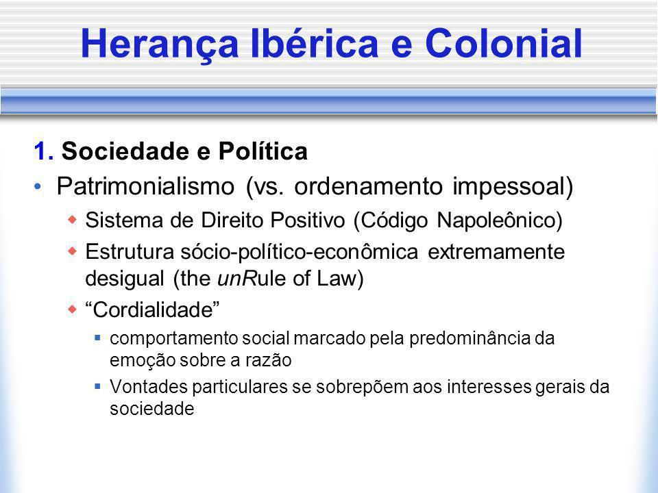Herança Ibérica e Colonial 1. Sociedade e Política Patrimonialismo (vs. ordenamento impessoal) Sistema de Direito Positivo (Código Napoleônico) Estrut
