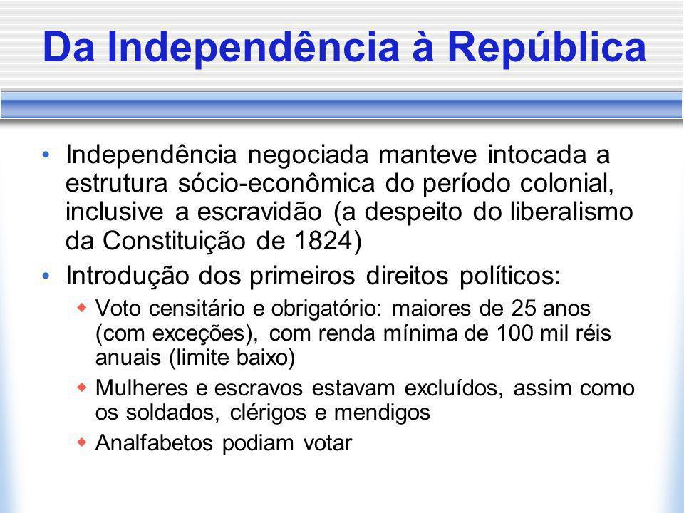 Da Independência à República Eleições indiretas, em 2 graus: cidadãos escolhiam eleitores e estes os parlamentares Eram eleitos diretamente os prefeitos e juízes de paz.