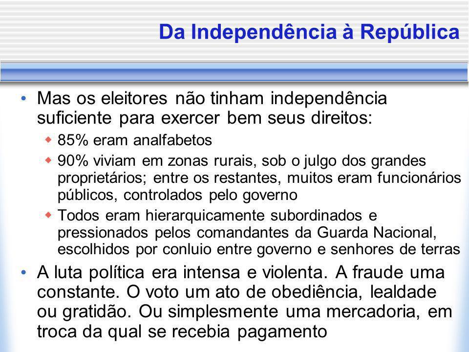 Da Independência à República Mas os eleitores não tinham independência suficiente para exercer bem seus direitos: 85% eram analfabetos 90% viviam em z