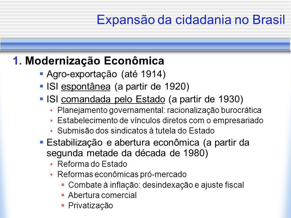 Expansão da cidadania no Brasil 1. Modernização Econômica Agro-exportação (até 1914) ISI espontânea (a partir de 1920) ISI comandada pelo Estado (a pa
