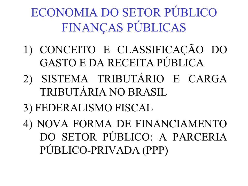 DEF = (C + J + I) – T Onde: DEF = déficit do governo C = consumo do governo J = juros pagos pelo governo I = investimento do governo T = arrecadação tributária