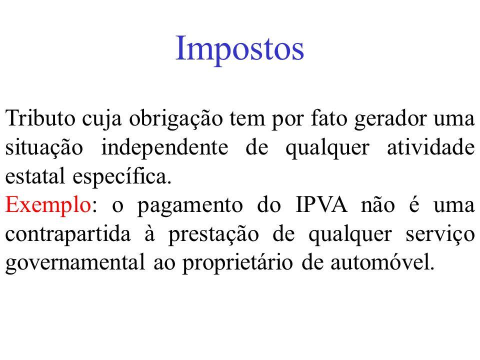Impostos Tributo cuja obrigação tem por fato gerador uma situação independente de qualquer atividade estatal específica. Exemplo: o pagamento do IPVA