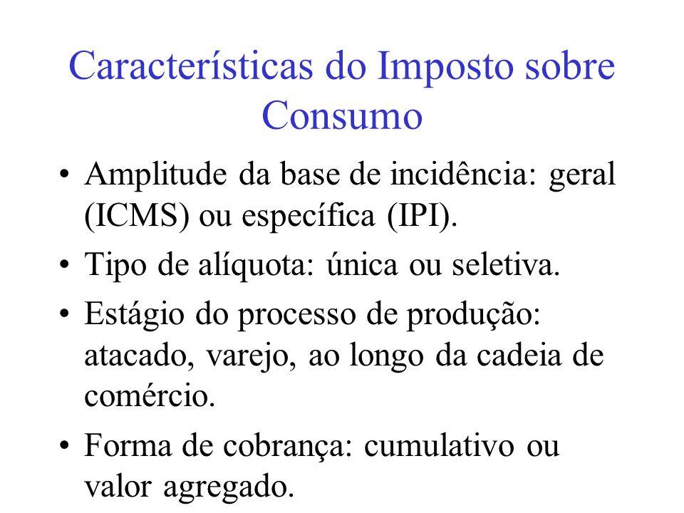 Características do Imposto sobre Consumo Amplitude da base de incidência: geral (ICMS) ou específica (IPI). Tipo de alíquota: única ou seletiva. Estág