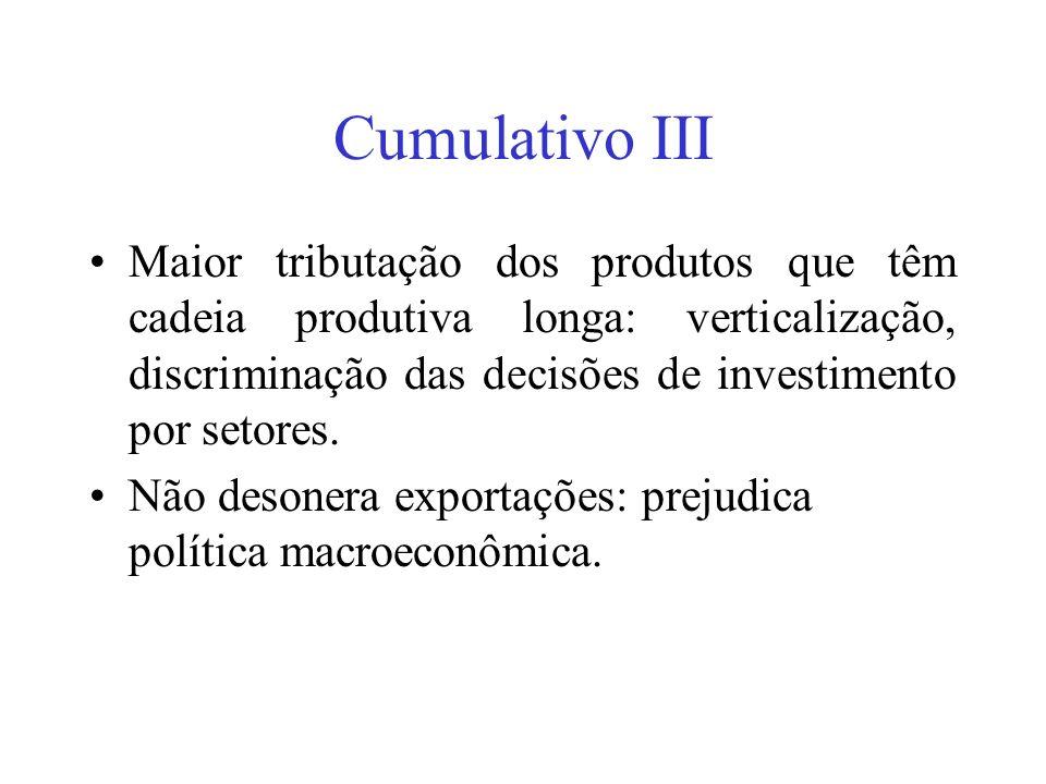 Cumulativo III Maior tributação dos produtos que têm cadeia produtiva longa: verticalização, discriminação das decisões de investimento por setores. N
