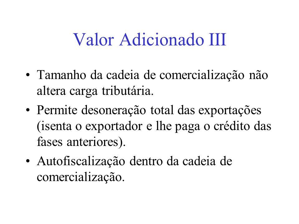 Valor Adicionado III Tamanho da cadeia de comercialização não altera carga tributária. Permite desoneração total das exportações (isenta o exportador