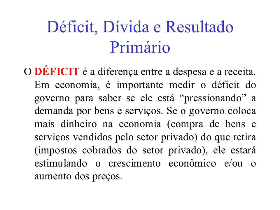 Déficit, Dívida e Resultado Primário O DÉFICIT é a diferença entre a despesa e a receita. Em economia, é importante medir o déficit do governo para sa