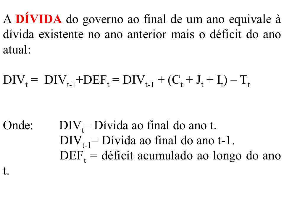 A DÍVIDA do governo ao final de um ano equivale à dívida existente no ano anterior mais o déficit do ano atual: DIV t = DIV t-1 +DEF t = DIV t-1 + (C