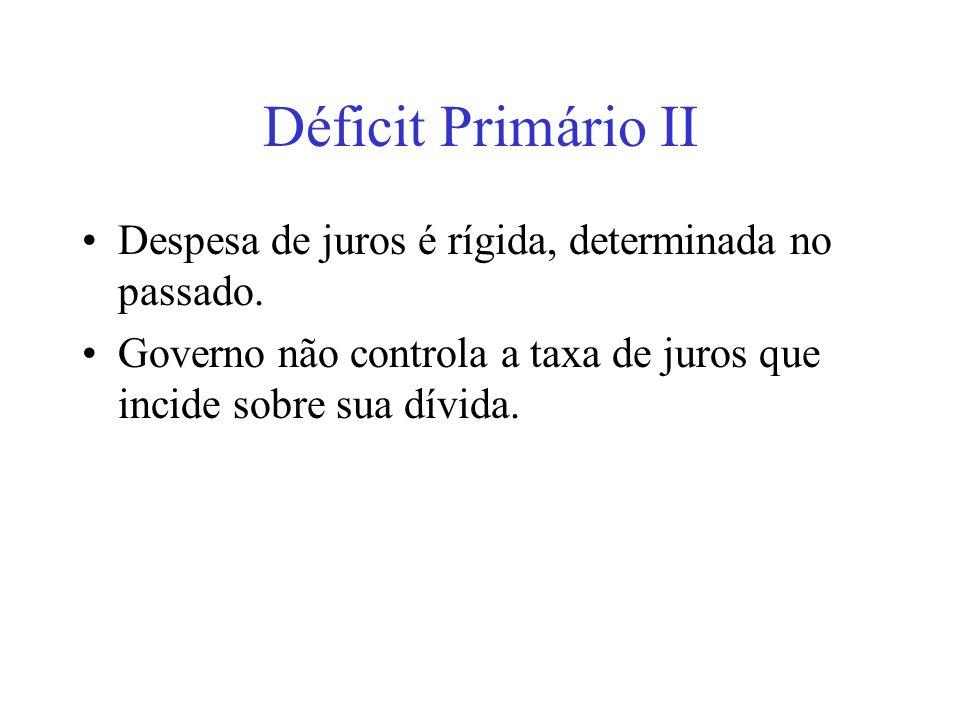 Déficit Primário II Despesa de juros é rígida, determinada no passado. Governo não controla a taxa de juros que incide sobre sua dívida.