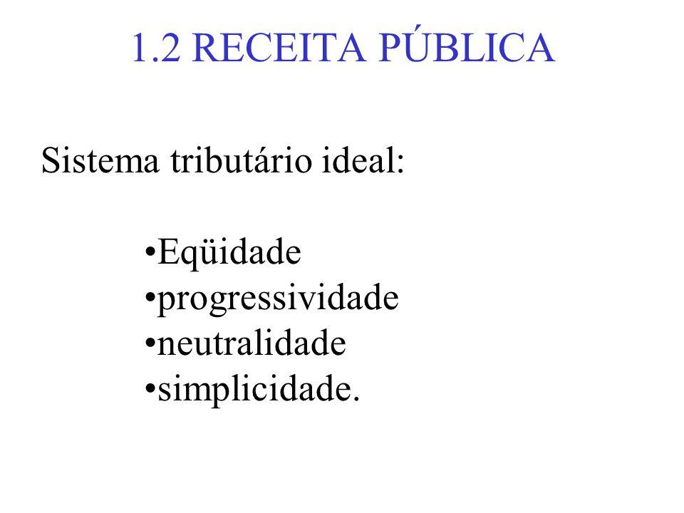 1.2 RECEITA PÚBLICA Sistema tributário ideal: Eqüidade progressividade neutralidade simplicidade.