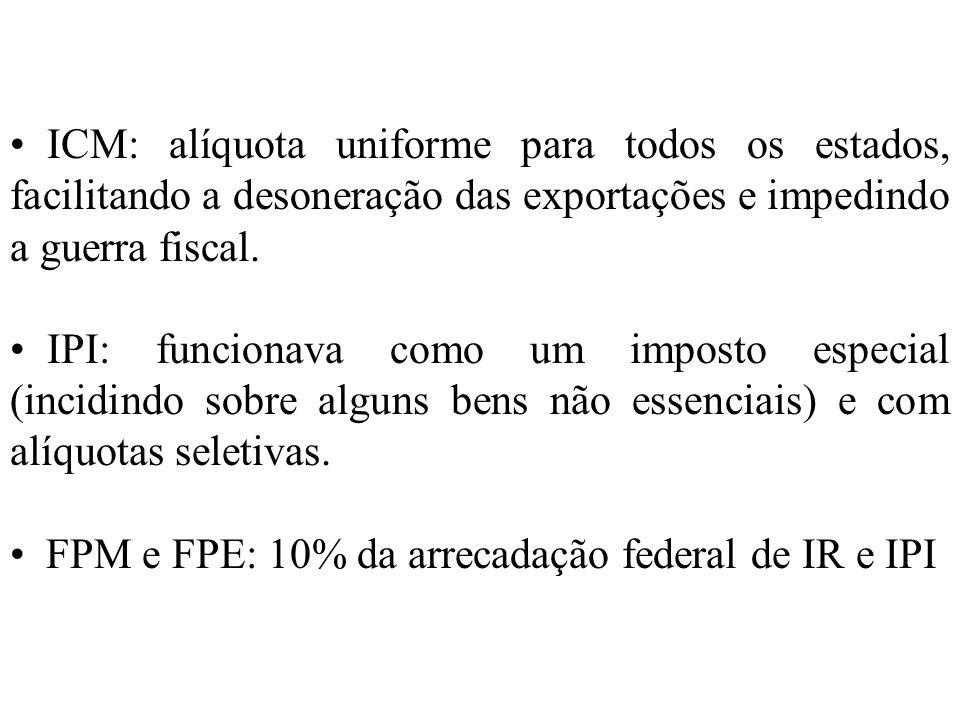 ICM: alíquota uniforme para todos os estados, facilitando a desoneração das exportações e impedindo a guerra fiscal. IPI: funcionava como um imposto e