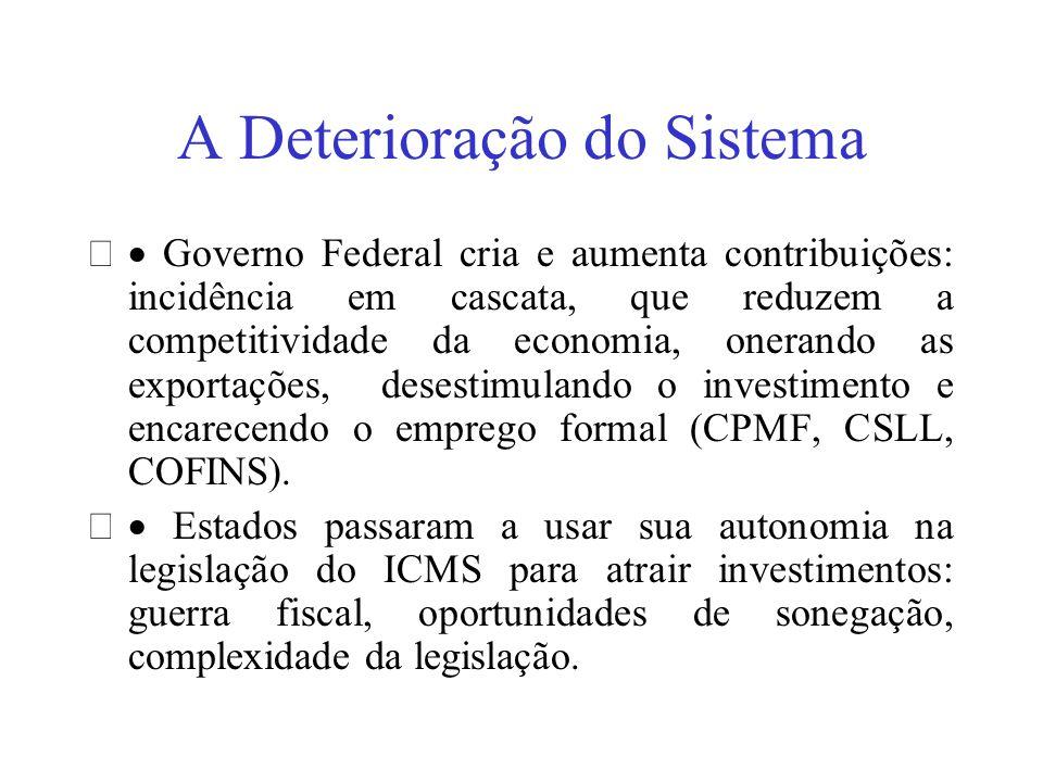 A Deterioração do Sistema Governo Federal cria e aumenta contribuições: incidência em cascata, que reduzem a competitividade da economia, onerando as