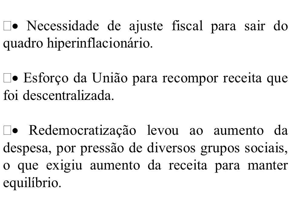 Necessidade de ajuste fiscal para sair do quadro hiperinflacionário. Esforço da União para recompor receita que foi descentralizada. Redemocratização