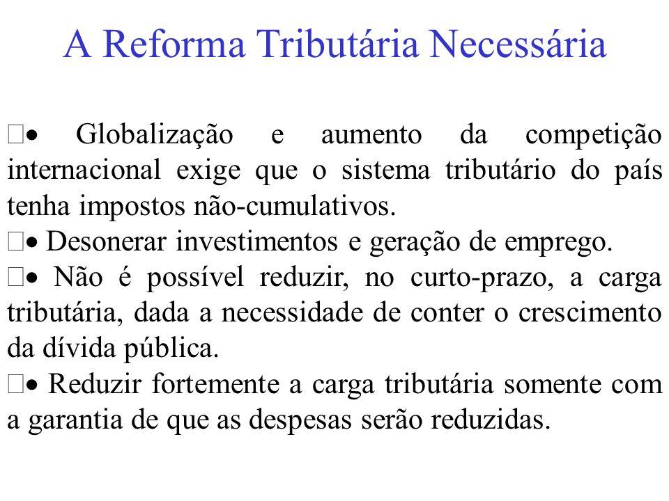 A Reforma Tributária Necessária Globalização e aumento da competição internacional exige que o sistema tributário do país tenha impostos não-cumulativ